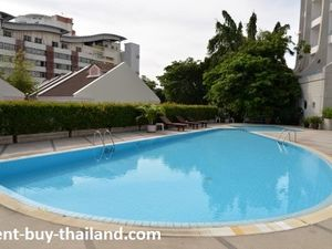 Pattaya Property Agents - Rent Condo Jomtien - Peak Condo